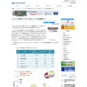 フォークリフト関連技術、特許総合力トップ3はニチユ三菱フォークリフト、豊田自動織機、コマツ