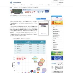 エアバッグ関連技術、特許総合力トップ3はAUTOLIV、タカタ、豊田合成