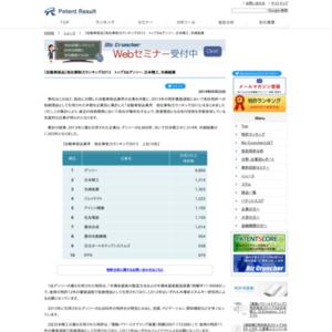 【自動車部品業界】他社牽制力ランキング2013トップ3はデンソー、日本精工、矢崎総業