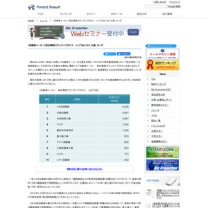 【自動車メーカー】他社牽制力ランキング2013トップ3はトヨタ自動車、日産自動車、本田技研工業