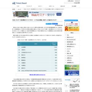 【石油・エネルギー業界】他社牽制力ランキング2013トップ3は出光興産、大阪ガス、JX日鉱日石エネルギー