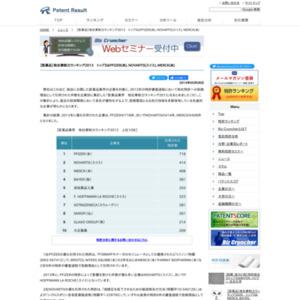 【医薬品業界】他社牽制力ランキング2013トップ3はPFIZER(米)、NOVARTIS(スイス)、MERCK(米)