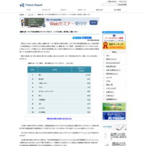 【繊維・紙・パルプ業界】他社牽制力ランキング2013トップ3は東レ、東洋紡、三菱レイヨン