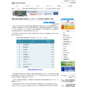 【鉄鋼・非鉄金属・金属製品業界】他社牽制力ランキング2013トップ3は住友電気工業、新日鐵住金、日立金属