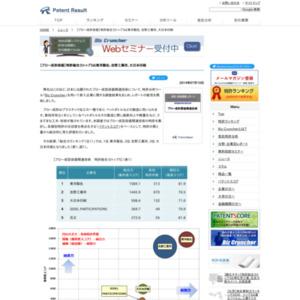 ブロー成形容器関連技術、特許総合力トップ3は東洋製缶、吉野工業所、大日本印刷