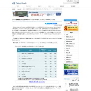 【おむつ分野】国際調査における特許牽制力ランキングトップ3はP&G、ユニ・チャーム、KIMBERLY CLARK