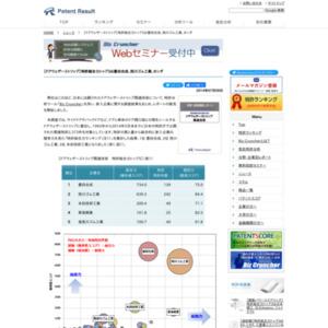 ドアウェザーストリップ関連技術 特許総合力ランキングトップ3は豊田合成、西川ゴム工業、本田技研工業