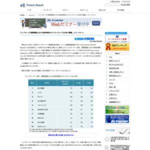 【リニアモーター分野】国際調査における特許牽制力ランキングトップ3は安川電機、ニコン、キヤノン