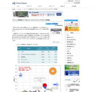 ベビーカー関連技術 特許総合力ランキングトップ3はコンビ、アップリカ・チルドレンズプロダクツ、明門香港
