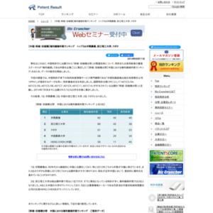 【移植・田植機分野】中国における権利継続件数ランキング、トップ3は井関農機、浙江理工大学、クボタ