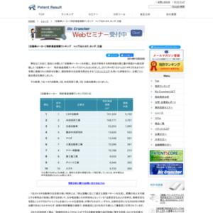【自動車メーカー】特許資産規模ランキング、トップ3はトヨタ、ホンダ、日産