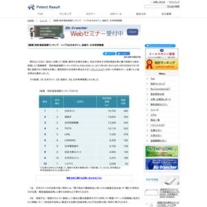 【窯業】特許資産規模ランキング、トップ3は日本ガイシ、旭硝子、日本特殊陶業