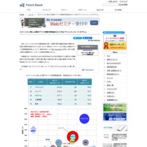 スマートフォン等による電子デバイス管理技術、特許総合力ランキングトップ3はパナソニック、シャープ、オプティム