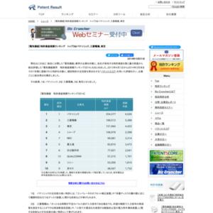 【電気機器】特許資産規模ランキング、トップ3はパナソニック、三菱電機、東芝