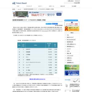 【遊技機】特許資産規模ランキング、トップ3はSANKYO、京楽産業、三洋物産