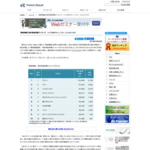 【精密機器】特許資産規模ランキング、トップ3はキヤノン、リコー、コニカミノルタ