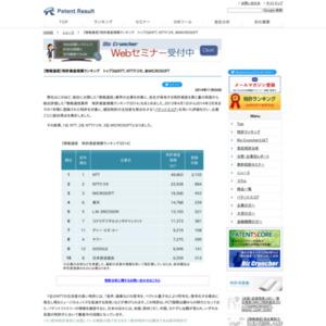 【情報通信】特許資産規模ランキング、トップ3はNTT、NTTドコモ、米MICROSOFT