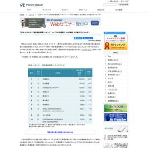 【石油・エネルギー】特許資産規模ランキング、トップ3は中国電力、出光興産、JX日鉱日石エネルギー