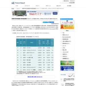 新興市場上場企業【電気機器】業界 特許資産規模ランキング、トップ3はオンキヨー、ミマキエンジニアリング、日本マイクロニクス