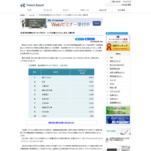 【化学業界】他社牽制力ランキング2014トップ3は富士フイルム、花王、三菱化学