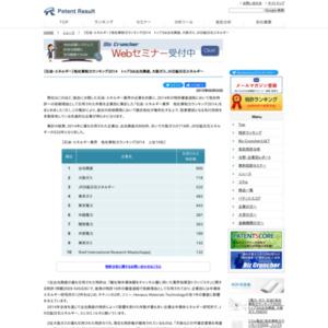 【石油・エネルギー業界】他社牽制力ランキング2014トップ3は出光興産、大阪ガス、JX日鉱日石エネルギー