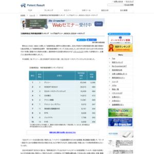 【自動車部品】特許資産規模ランキング、トップ3はデンソー、BOSCH、日立オートモティブ