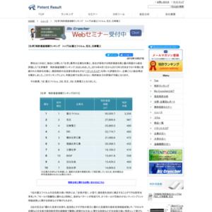 【化学】特許資産規模ランキング、トップ3は富士フイルム、花王、日東電工