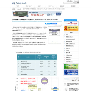 CMP用研磨パッド関連技術、特許総合力トップ3は東洋ゴム工業、米・APPLIED MATERIALS、米・ROHM AND HAAS