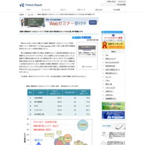機械・摺動部材へのDLCコーティング技術・部材、特許総合力トップ3は日産自動車、神戸製鋼、NTN
