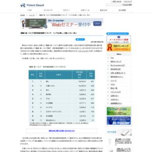 【繊維・紙・パルプ】特許資産規模ランキング、トップ3は東レ、三菱レイヨン、帝人