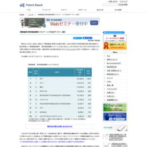【情報通信】特許資産規模ランキング、トップ3はNTT、ヤフー、楽天