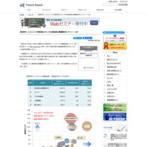 車両用キーレスエントリ関連技術 特許総合力ランキングトップ3は東海理化電機製作所、デンソー、トヨタ自動車