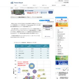デジタルコンテンツの課金技術、特許総合力トップ3はソニー、パナソニック、QUALCOMM