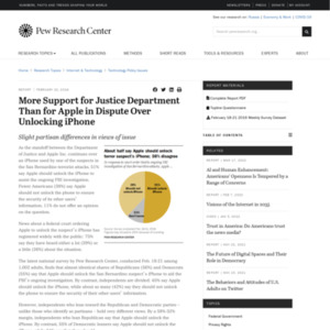 More Support for Justice Department Than for Apple in Dispute Over Unlocking iPhone