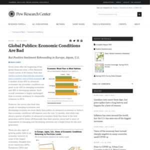 Global Publics: Economic Conditions Are Bad