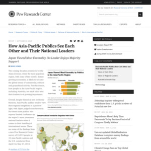 How Asia-Pacific Publics See Each Other and Their National Leaders