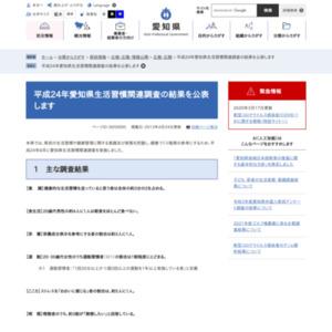 平成24年愛知県生活習慣関連調査