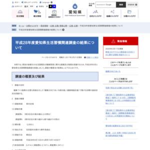平成28年度愛知県生活習慣関連調査