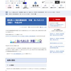 愛知県人口動向調査結果 年報 あいちの人口(推計) 平成29年