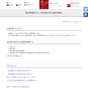 統計情報あきた-秋田県の主な統計指標-(2014年4月号)