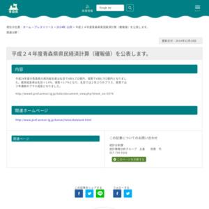 平成24年度青森県県民経済計算(確報値)