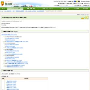 平成28年度公共用水域の水質測定結果(愛媛県)
