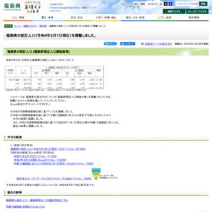 福島県の推計人口(平成27年5月1日現在)
