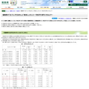 福島県の「未(ひつじ)年生まれ」と「新成人」の人口~平成27年 新年にちなんで~