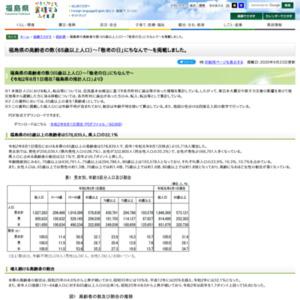福島県の高齢者の数(65歳以上人口)~「敬老の日」にちなんで~