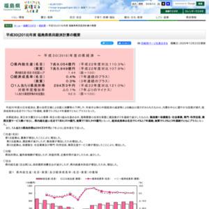 平成25(2013)年度 福島県県民経済計算(早期推計)