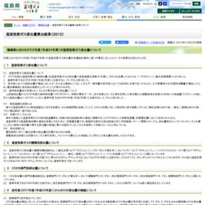 福島県における2012年度(平成24年度)の温室効果ガス排出量