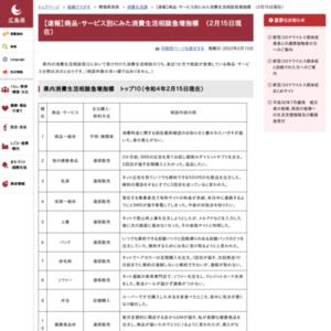 【速報】相談が急増した商品・サービス分野 トップ10(2015年2月23日現在)