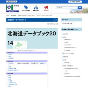 北海道データブック2014