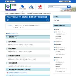 平成28年経済センサスー活動調査 製造業に関する確報(北海道分)